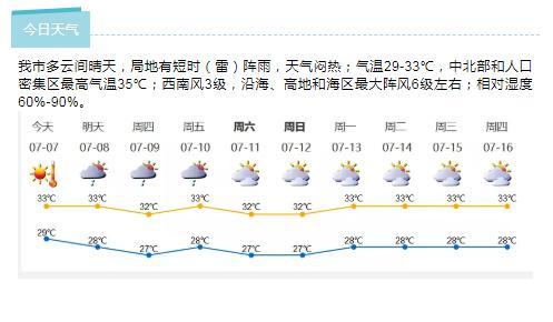 深新早点 | 今天,为深圳高考学生加油!如路遇急事速拨这个电话(语音播报)